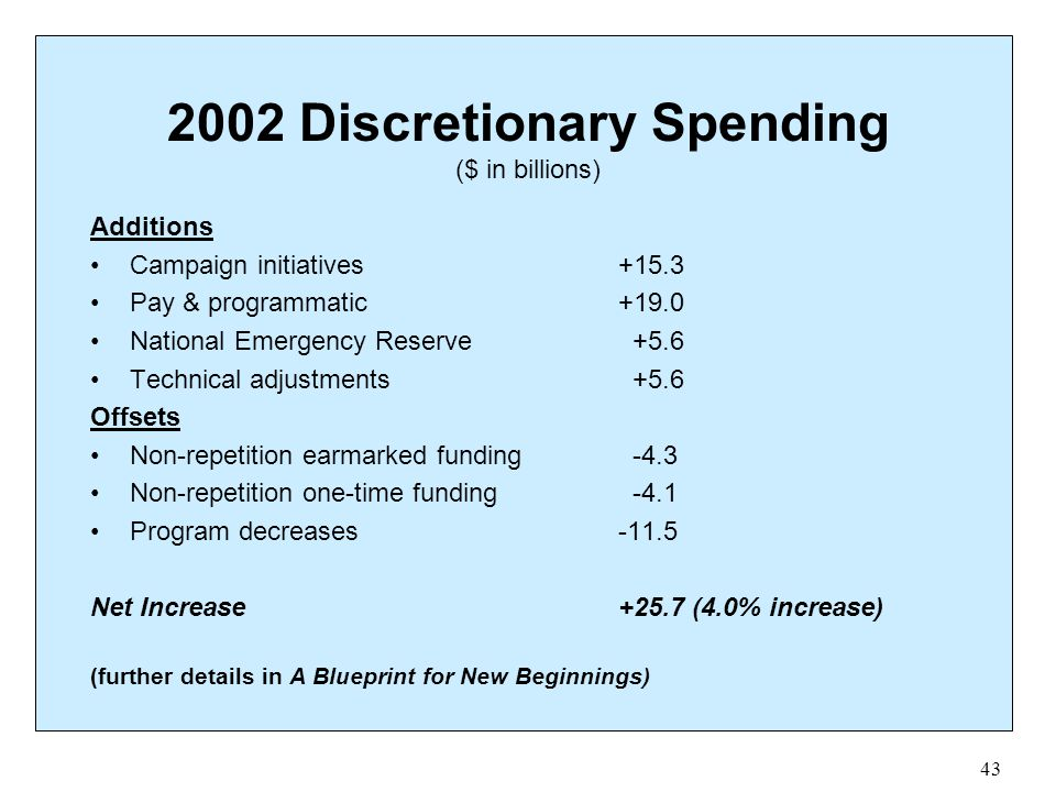 43 2002 Discretionary Spending ($ in billions) Additions Campaign initiatives+15.3 Pay & programmatic+19.0 National Emergency Reserve +5.6 Technical a