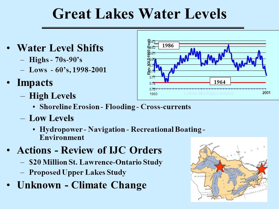 Great Lakes Water Levels Water Level Shifts –Highs - 70s-90's –Lows - 60's, 1998-2001 Impacts –High Levels Shoreline Erosion - Flooding - Cross-currents –Low Levels Hydropower - Navigation - Recreational Boating - Environment Actions - Review of IJC Orders –$20 Million St.