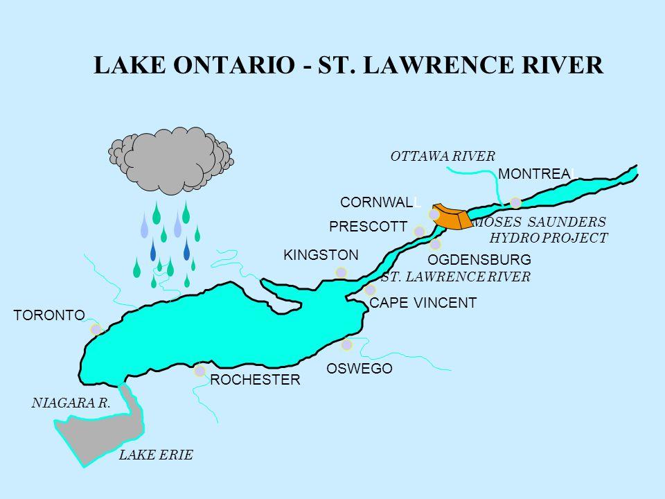 LAKE ONTARIO - ST.