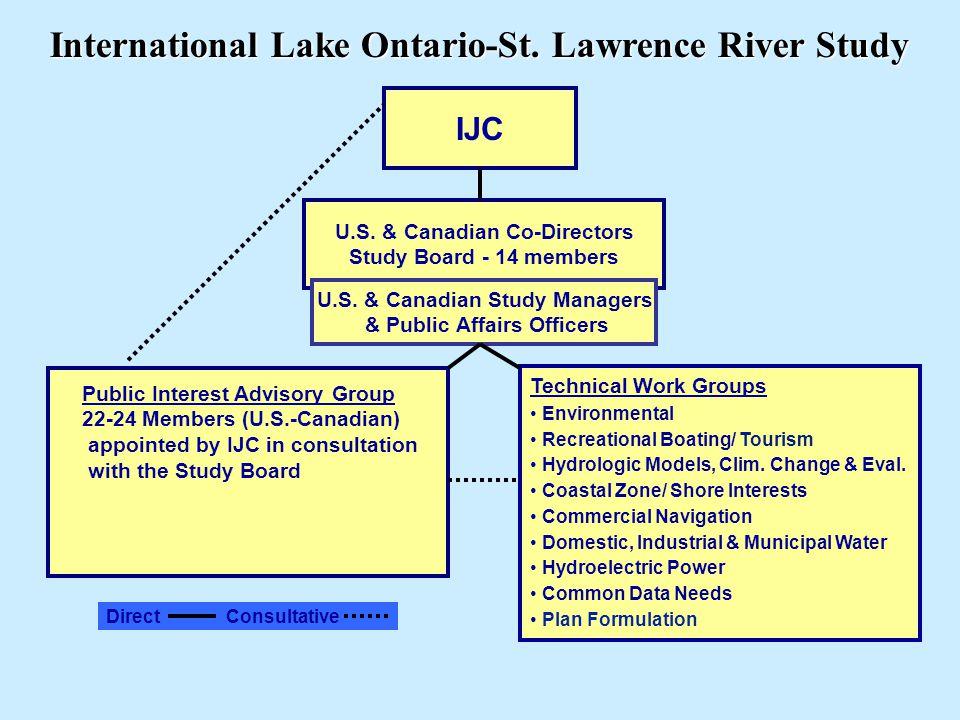 IJC U.S. & Canadian Co-Directors Study Board - 14 members U.S.