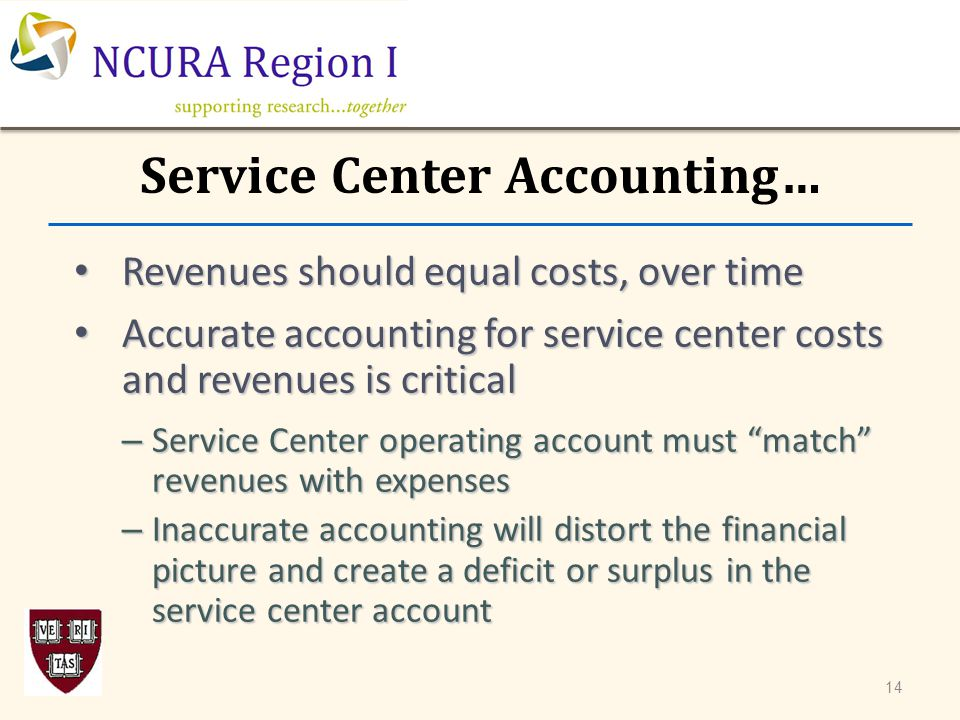 Service Center Accounting… Revenues should equal costs, over time Revenues should equal costs, over time Accurate accounting for service center costs
