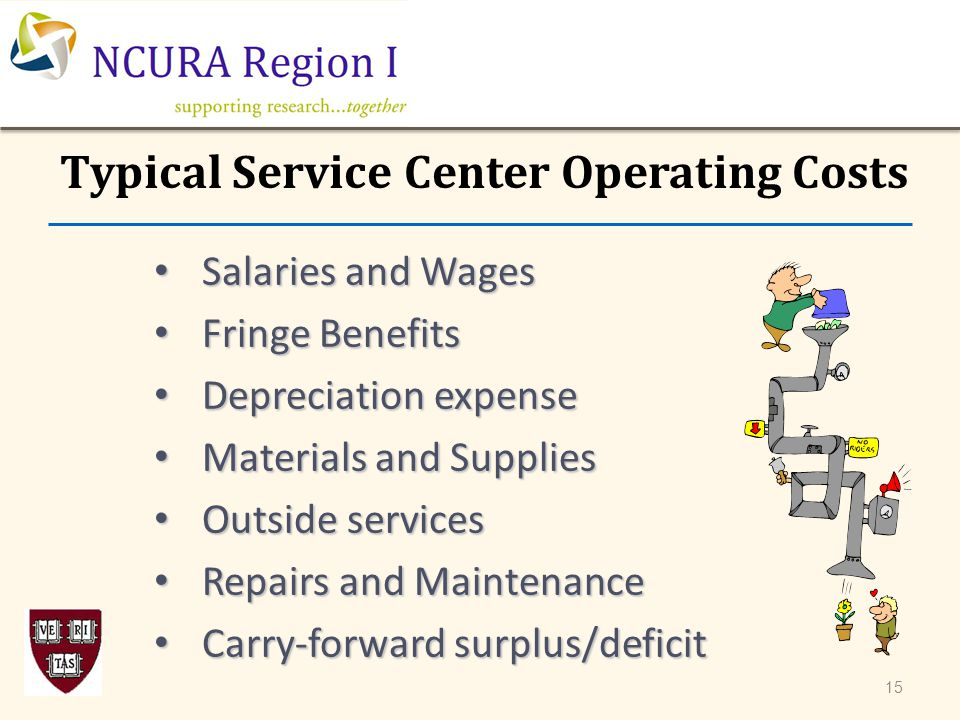 Typical Service Center Operating Costs Salaries and Wages Salaries and Wages Fringe Benefits Fringe Benefits Depreciation expense Depreciation expense
