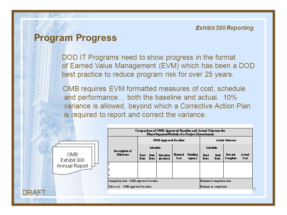 5 Exhibit 300 Reporting Program Progress DOD IT Programs need to show progress in the format of Earned Value Management (EVM) which has been a DOD bes
