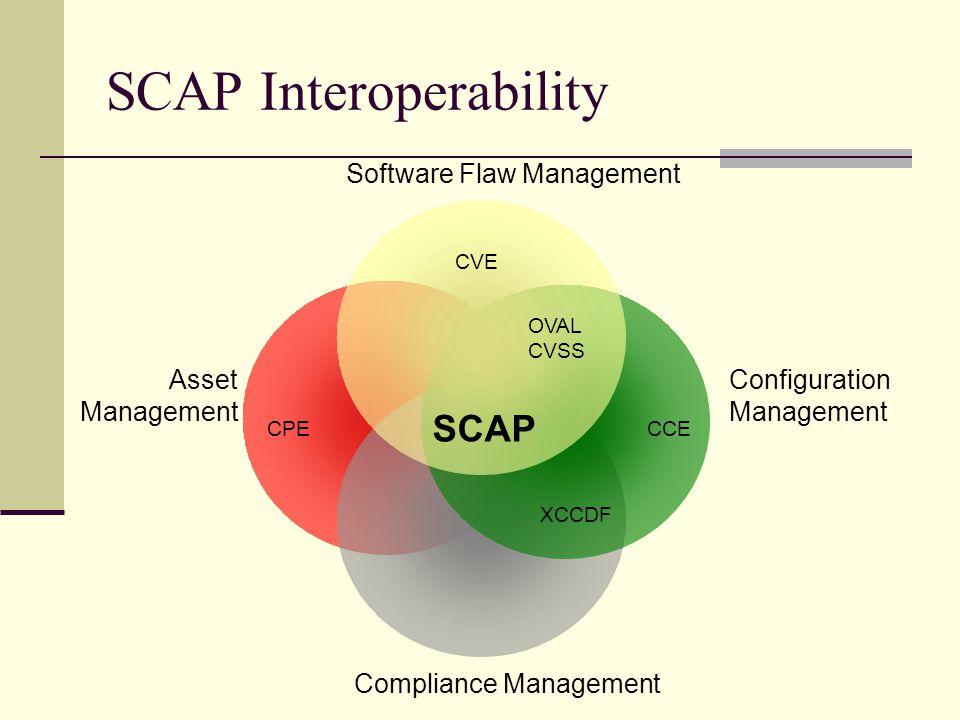 Software Flaw Management CVE CPE CCE SCAP OVAL CVSS Compliance Management XCCDF Asset Management Configuration Management SCAP Interoperability