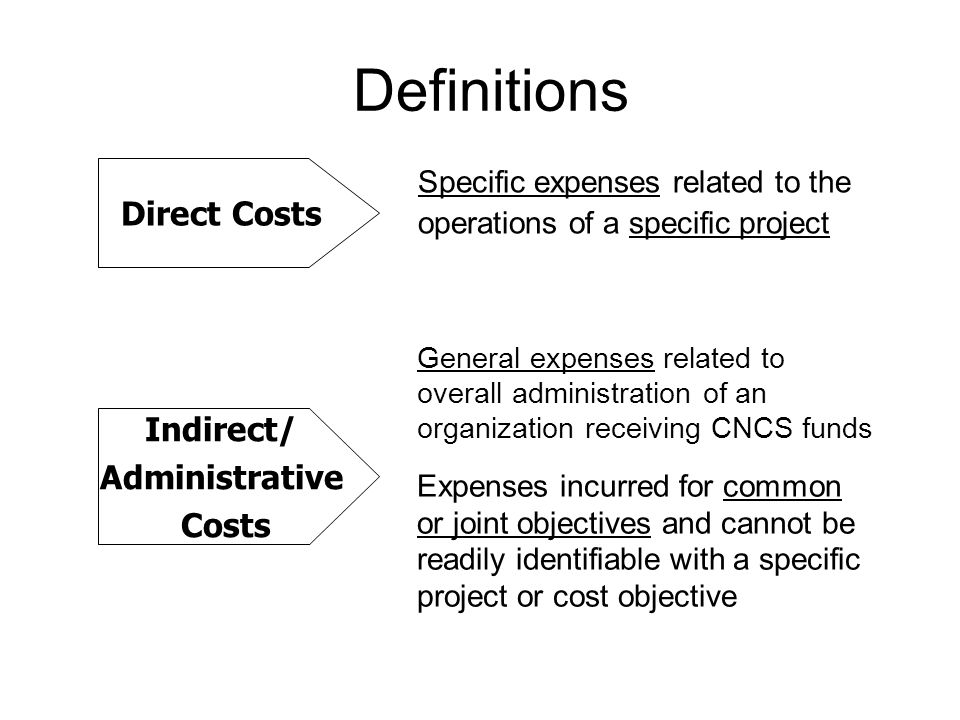 Definitions Specific expenses related to the operations of a specific project Direct Costs Indirect/ Administrative Costs General expenses related to