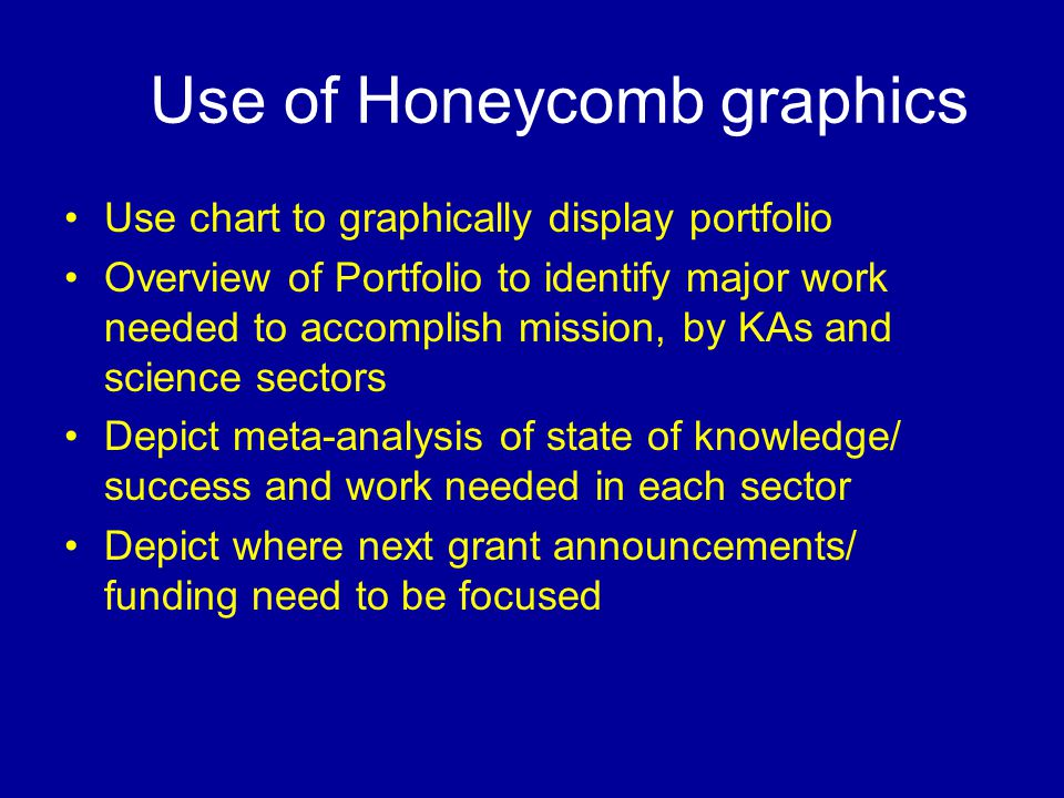 Use of Honeycomb graphics Use chart to graphically display portfolio Overview of Portfolio to identify major work needed to accomplish mission, by KAs and science sectors Depict meta-analysis of state of knowledge/ success and work needed in each sector Depict where next grant announcements/ funding need to be focused