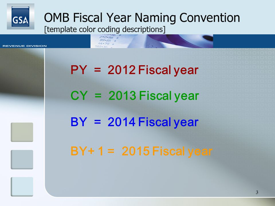 3 OMB Fiscal Year Naming Convention [template color coding descriptions] PY = 2012 Fiscal year CY = 2013 Fiscal year BY = 2014 Fiscal year BY+ 1 = 2015 Fiscal year