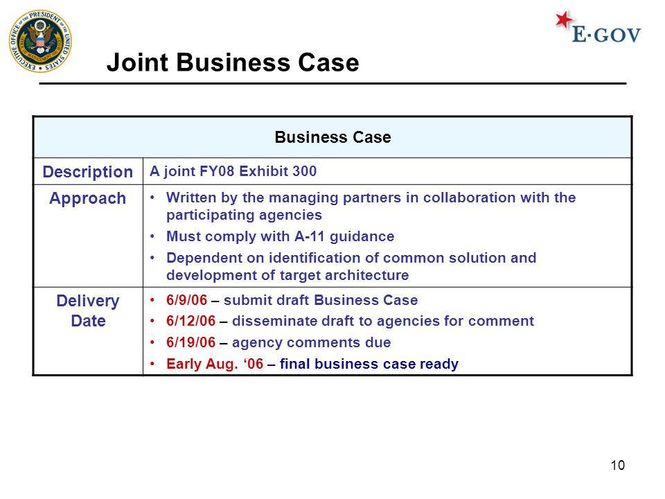 10 Joint Business Case Business Case Description A joint FY08 Exhibit 300 Approach Written by the managing partners in collaboration with the participating agencies Must comply with A-11 guidance Dependent on identification of common solution and development of target architecture Delivery Date 6/9/06 – submit draft Business Case 6/12/06 – disseminate draft to agencies for comment 6/19/06 – agency comments due Early Aug.