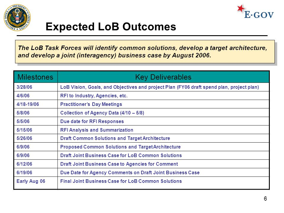 6 Expected LoB Outcomes The LoB Task Forces will identify common solutions, develop a target architecture, and develop a joint (interagency) business case by August 2006.