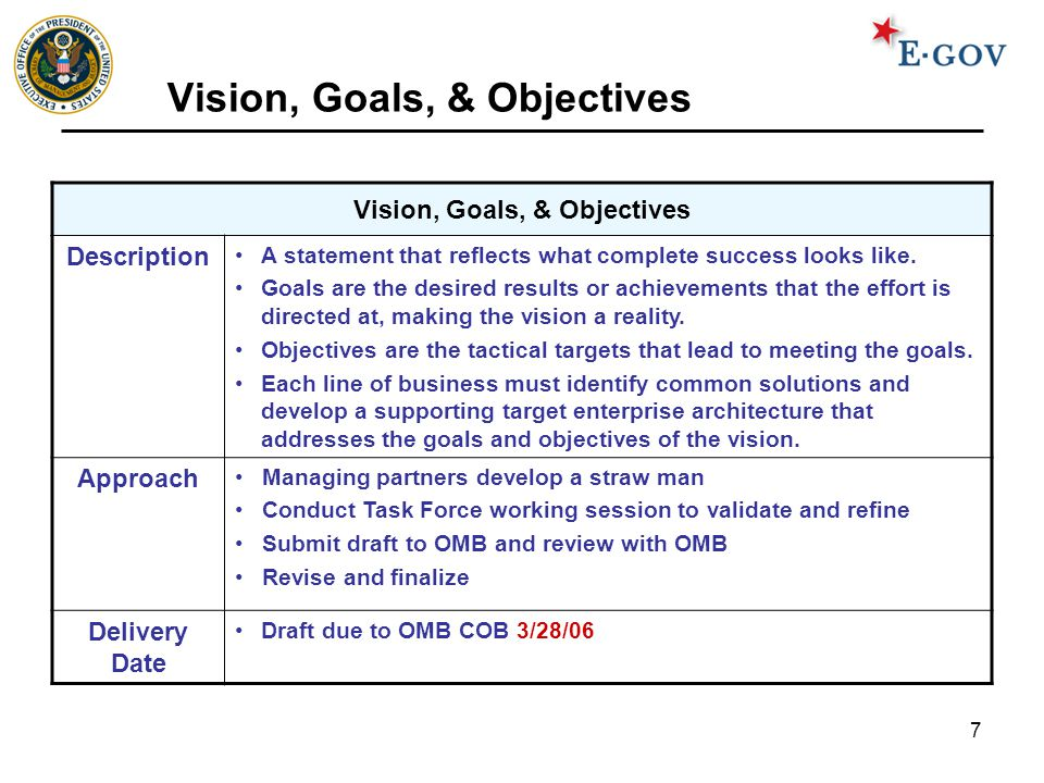 7 Vision, Goals, & Objectives Description A statement that reflects what complete success looks like. Goals are the desired results or achievements th