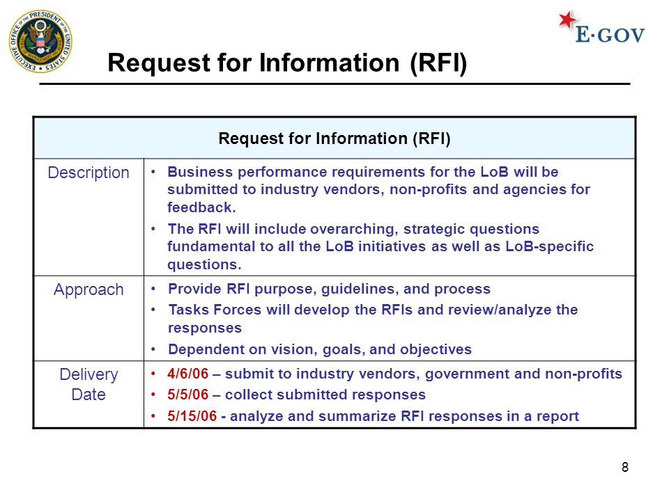 8 Request for Information (RFI) Description Business performance requirements for the LoB will be submitted to industry vendors, non-profits and agenc