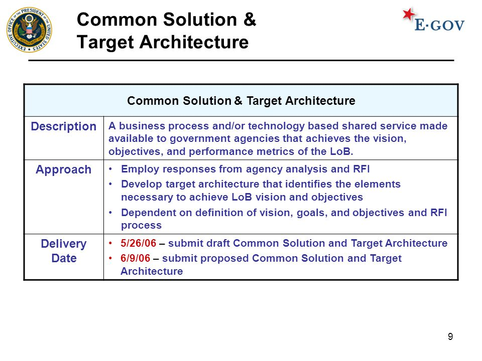 9 Common Solution & Target Architecture Description A business process and/or technology based shared service made available to government agencies th