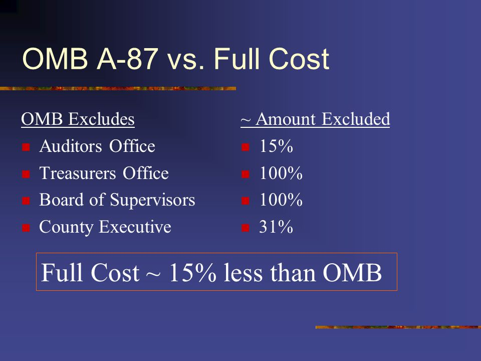 OMB A-87 vs. Full Cost OMB Excludes Auditors Office Treasurers Office Board of Supervisors County Executive ~ Amount Excluded 15% 100% 31% Full Cost ~