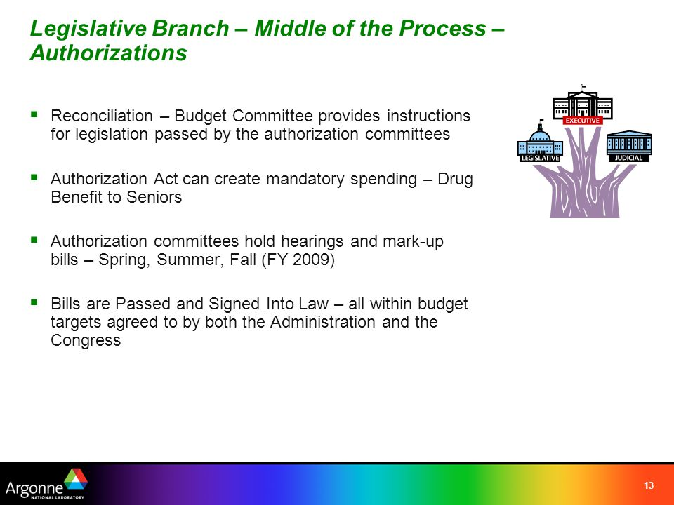 13 Legislative Branch – Middle of the Process – Authorizations  Reconciliation – Budget Committee provides instructions for legislation passed by the authorization committees  Authorization Act can create mandatory spending – Drug Benefit to Seniors  Authorization committees hold hearings and mark-up bills – Spring, Summer, Fall (FY 2009)  Bills are Passed and Signed Into Law – all within budget targets agreed to by both the Administration and the Congress