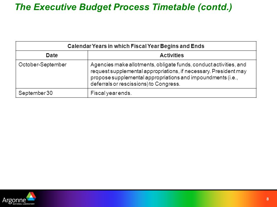 8 The Executive Budget Process Timetable (contd.) Calendar Years in which Fiscal Year Begins and Ends DateActivities October-SeptemberAgencies make allotments, obligate funds, conduct activities, and request supplemental appropriations, if necessary.