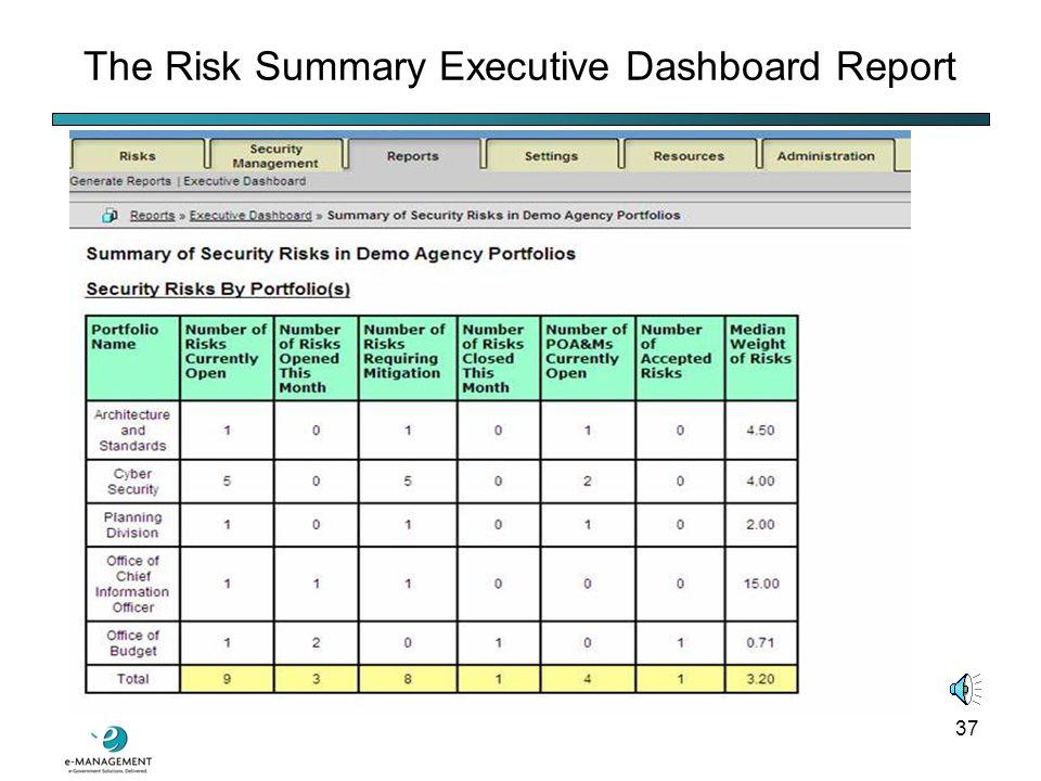 36 Two Executive Dashboard Reports Risk Probability Matrix: Pie Chart Distribution: