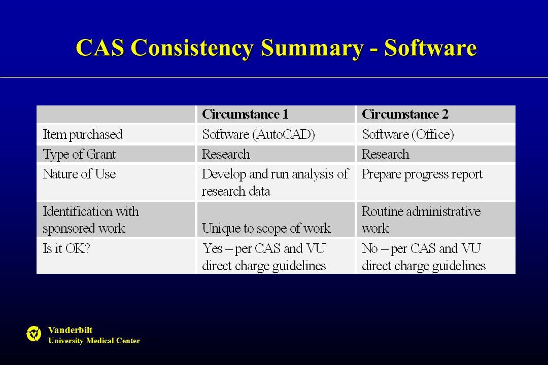 Vanderbilt University Medical Center CAS Consistency Summary - Software