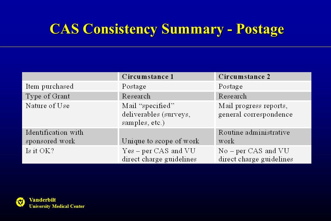 Vanderbilt University Medical Center CAS Consistency Summary - Postage
