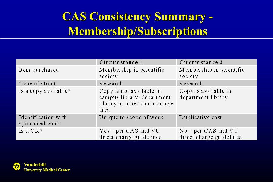Vanderbilt University Medical Center CAS Consistency Summary - Membership/Subscriptions