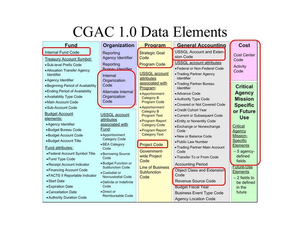 CGAC 1.0 Data Elements