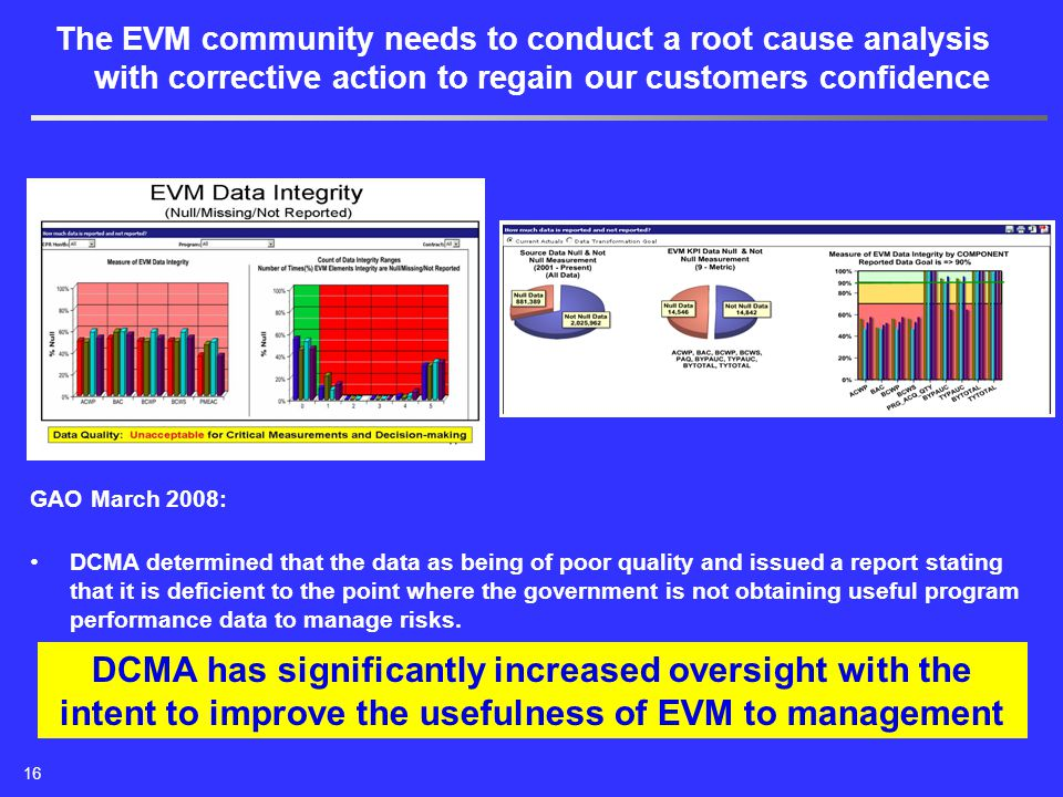 GAO March 2008: DCMA determined that the data as being of poor quality and issued a report stating that it is deficient to the point where the governm