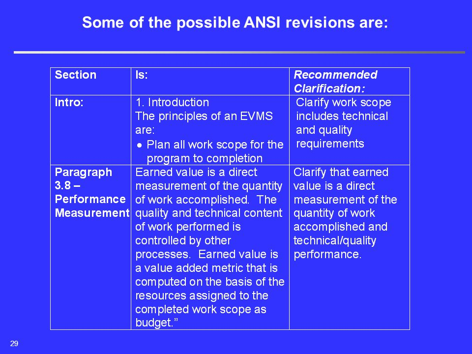29 Some of the possible ANSI revisions are: