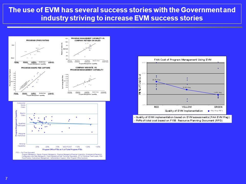 The use of EVM has several success stories with the Government and industry striving to increase EVM success stories 7