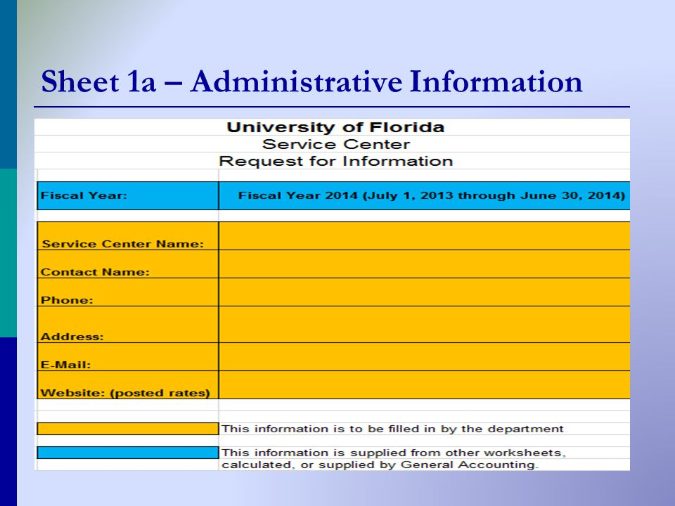 Sheet 1a – Administrative Information