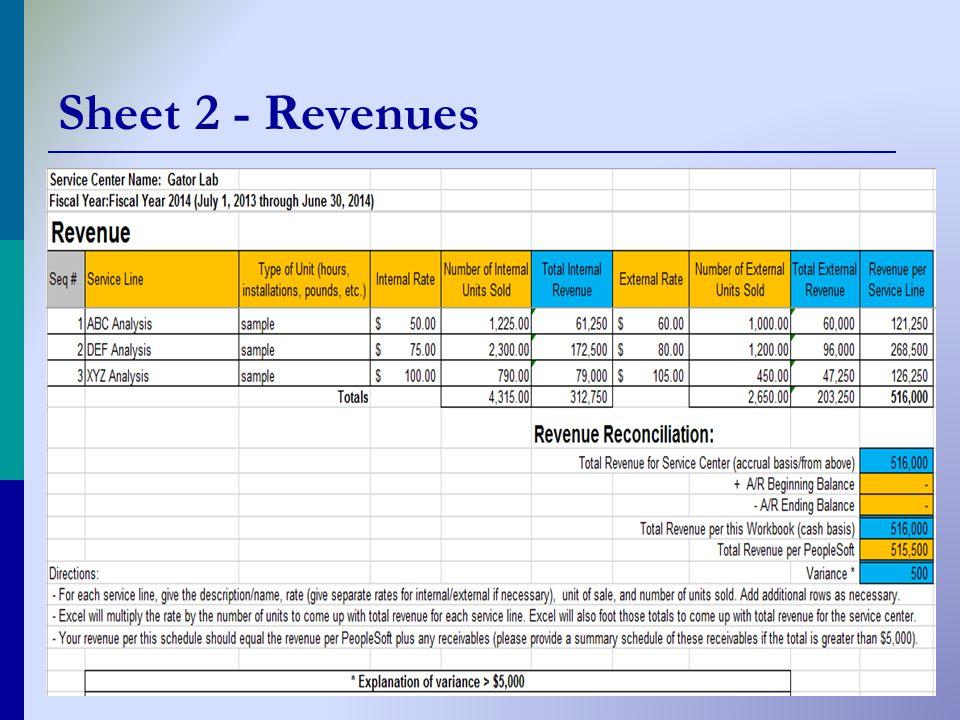Sheet 2 - Revenues