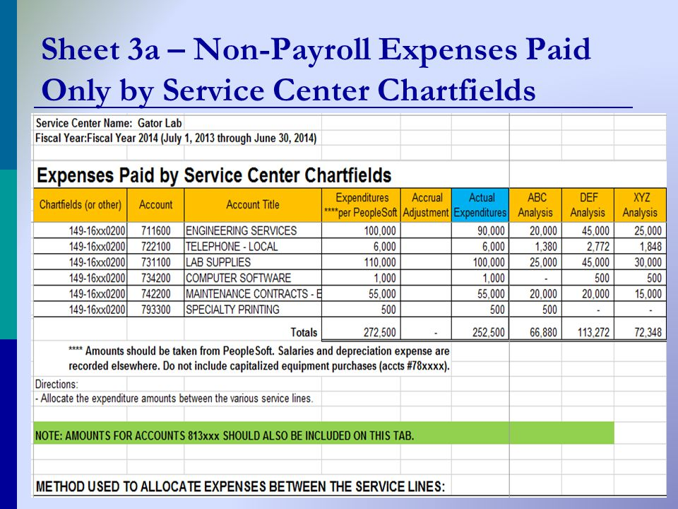 Sheet 3a – Non-Payroll Expenses Paid Only by Service Center Chartfields