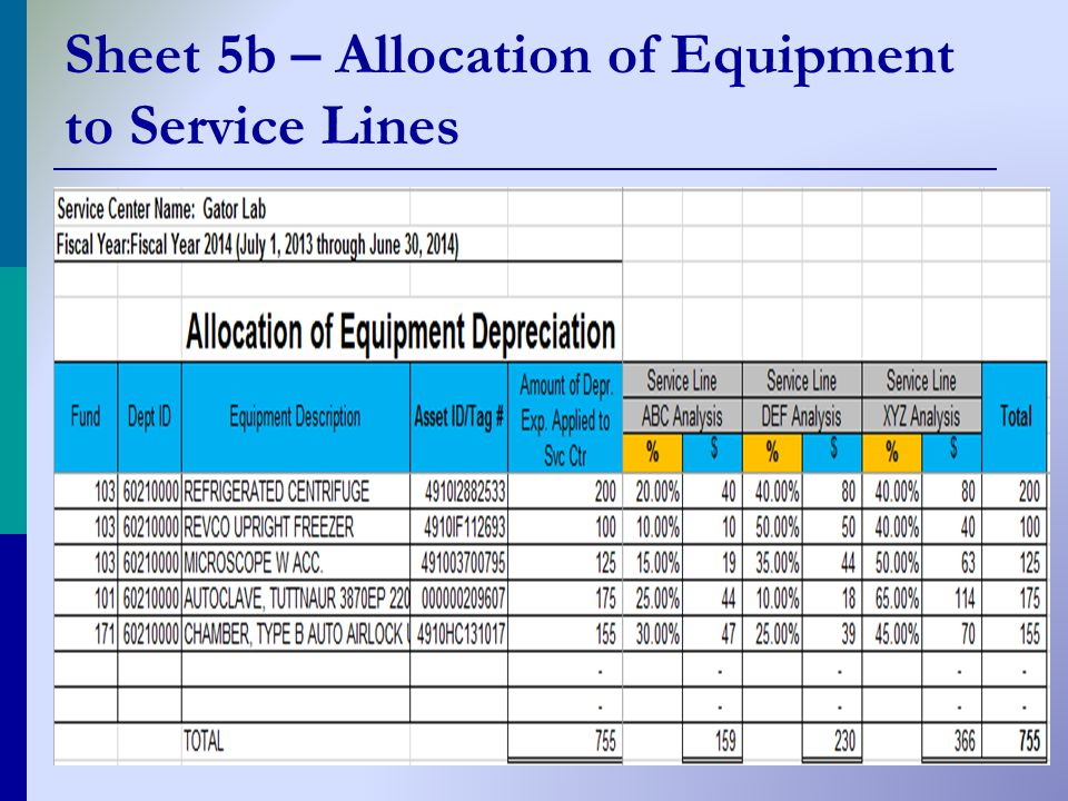 Sheet 5b – Allocation of Equipment to Service Lines