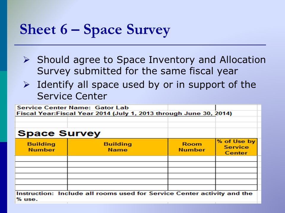 Sheet 6 – Space Survey  Should agree to Space Inventory and Allocation Survey submitted for the same fiscal year  Identify all space used by or in support of the Service Center