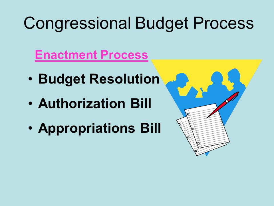 Budget Resolution Authorization Bill Appropriations Bill Congressional Budget Process Enactment Process