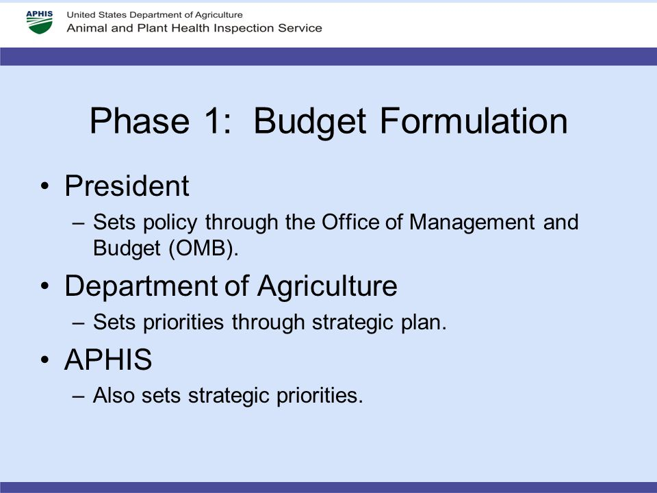 Phase 1: Budget Formulation President –Sets policy through the Office of Management and Budget (OMB). Department of Agriculture –Sets priorities throu