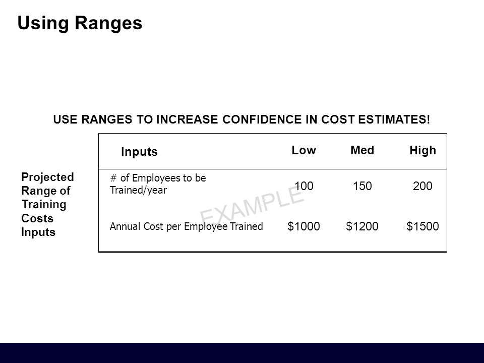 EXAMPLE USE RANGES TO INCREASE CONFIDENCE IN COST ESTIMATES.