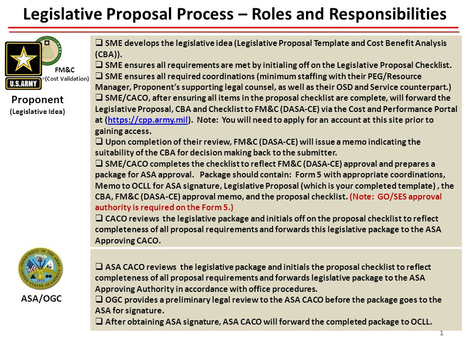 Legislative Proposal Process – Roles and Responsibilities ASA/OGC  SME develops the legislative idea (Legislative Proposal Template and Cost Benefit Analysis (CBA)).