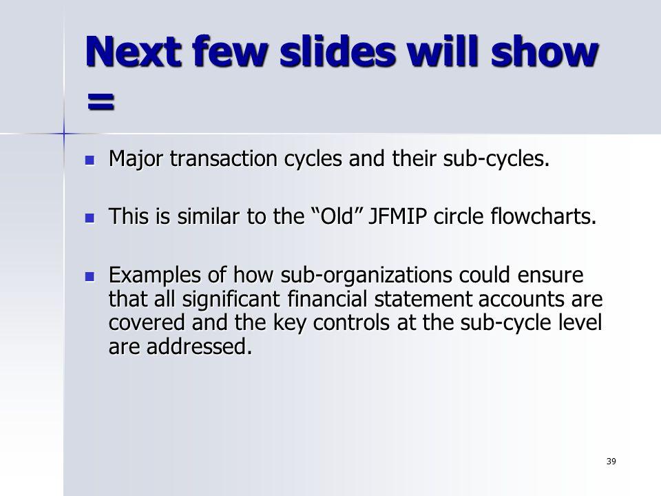 "39 Next few slides will show = Major transaction cycles and their sub-cycles. Major transaction cycles and their sub-cycles. This is similar to the ""O"