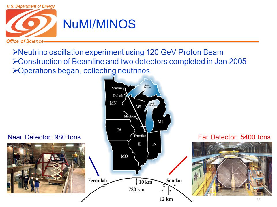 Office of Science U.S. Department of Energy 11 Near Detector: 980 tons Far Detector: 5400 tons NuMI/MINOS  Neutrino oscillation experiment using 120