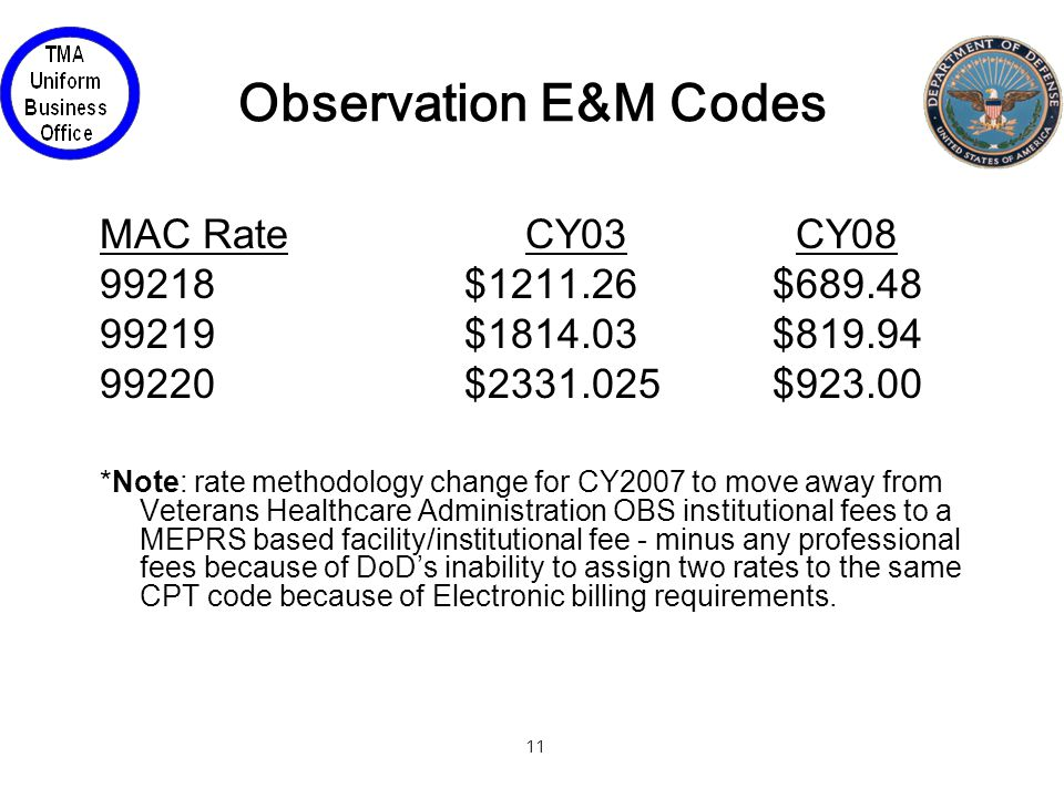 11 Observation E&M Codes MAC RateCY03 CY08 99218 $1211.26 $689.48 99219 $1814.03 $819.94 99220 $2331.025 $923.00 *Note: rate methodology change for CY2007 to move away from Veterans Healthcare Administration OBS institutional fees to a MEPRS based facility/institutional fee - minus any professional fees because of DoD's inability to assign two rates to the same CPT code because of Electronic billing requirements.