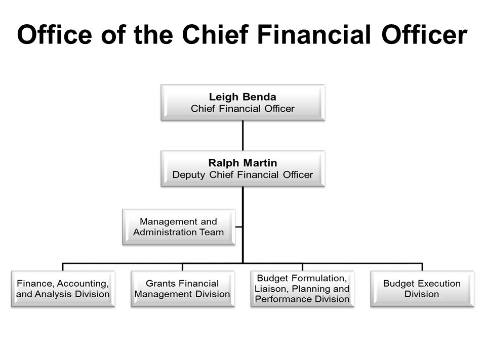 Office of the Chief Financial Officer