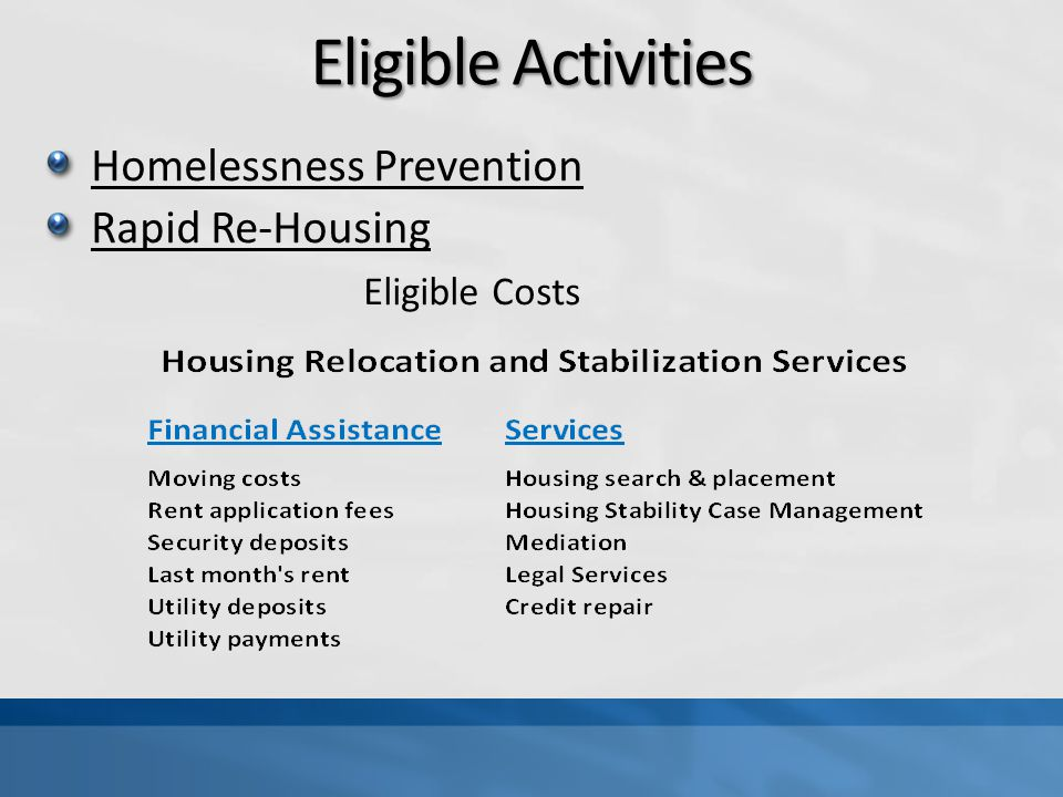 Eligible Activities Homelessness Prevention Rapid Re-Housing Eligible Costs