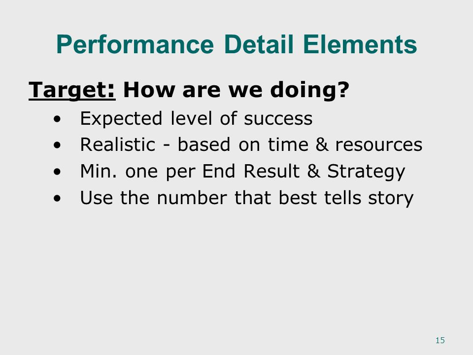 15 Target : How are we doing. Expected level of success Realistic - based on time & resources Min.