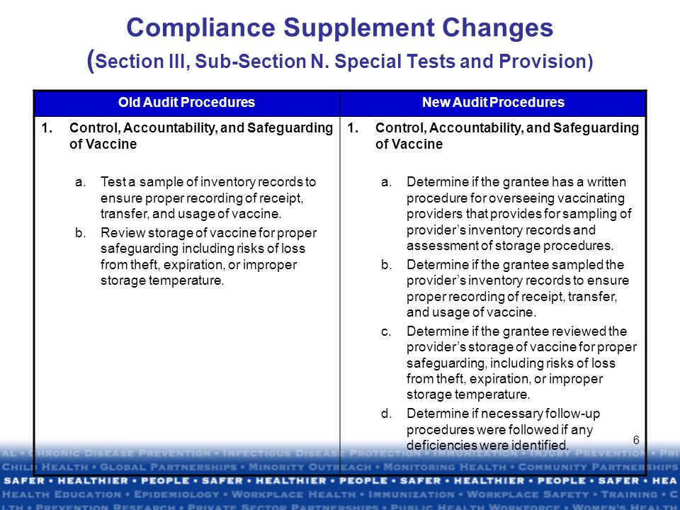 6 Compliance Supplement Changes ( Section III, Sub-Section N.
