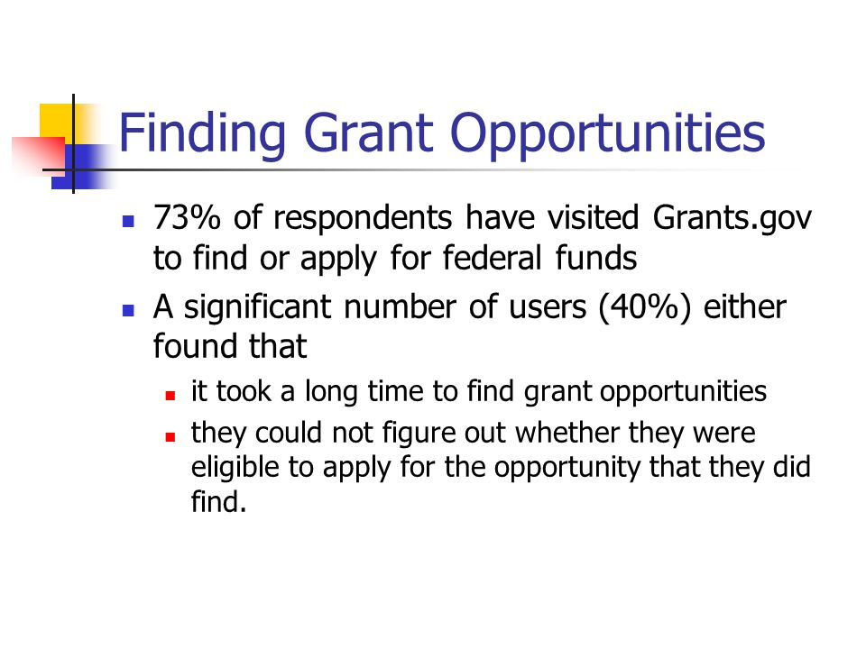 Finding Grant Opportunities 73% of respondents have visited Grants.gov to find or apply for federal funds A significant number of users (40%) either f