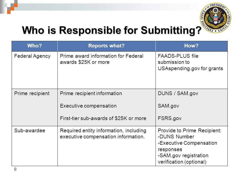 Who is Responsible for Submitting.9 Who?Reports what?How.