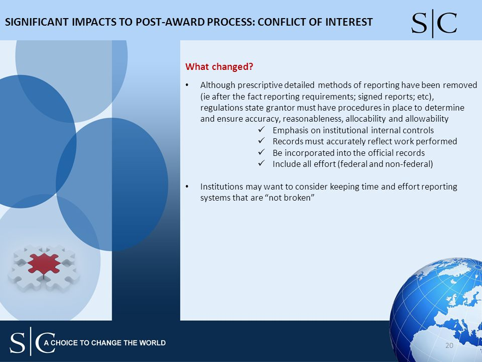 SIGNIFICANT IMPACTS TO POST-AWARD PROCESS: CONFLICT OF INTEREST 20 What changed.