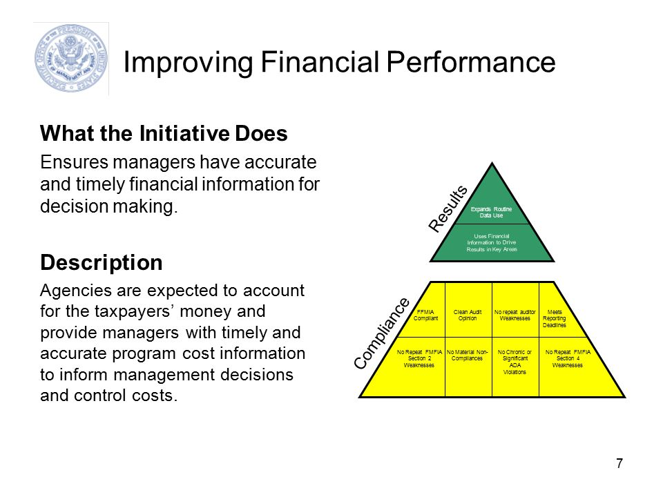 8 How are we doing? Improving Financial Performance