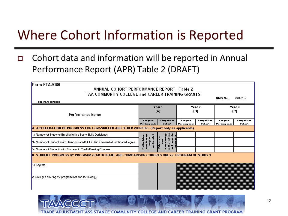 Where Cohort Information is Reported  Cohort data and information will be reported in Annual Performance Report (APR) Table 2 (DRAFT) 12