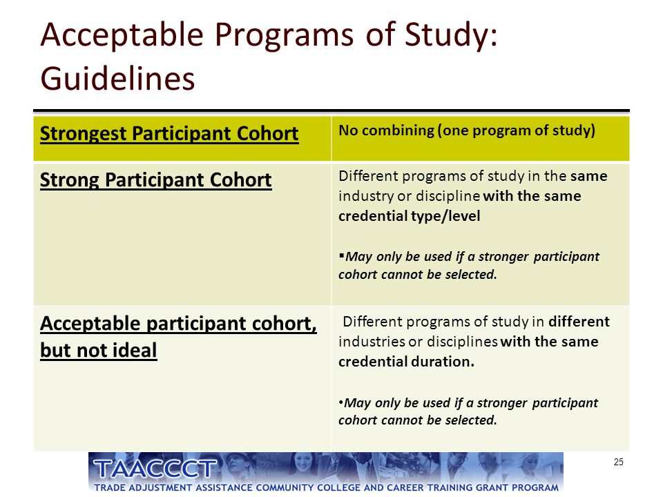 Acceptable Programs of Study: Guidelines Strongest Participant Cohort No combining (one program of study) Strong Participant Cohort Different programs
