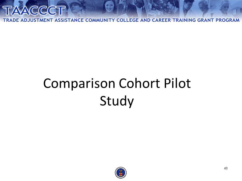Comparison Cohort Pilot Study 49